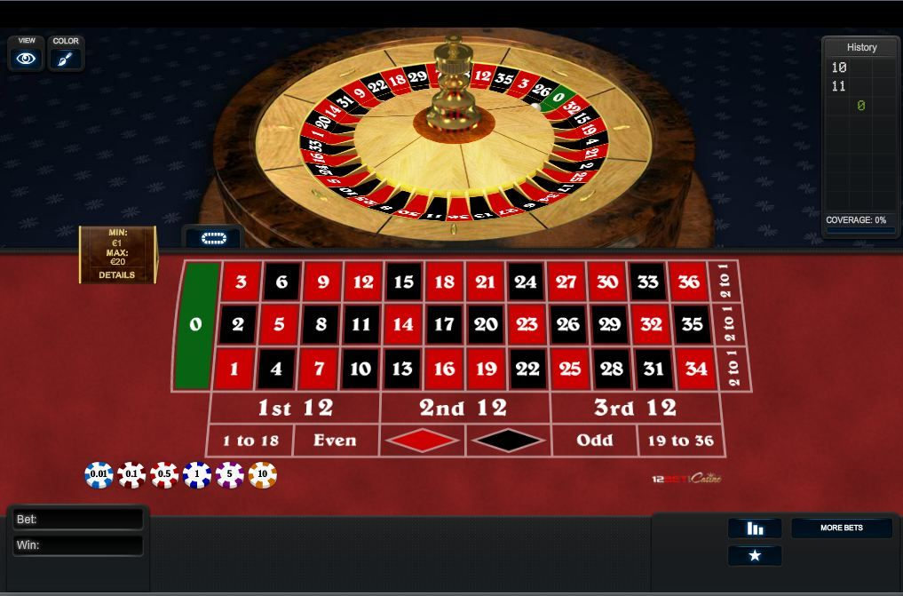Tips in Finding the Best Online Casino Slots